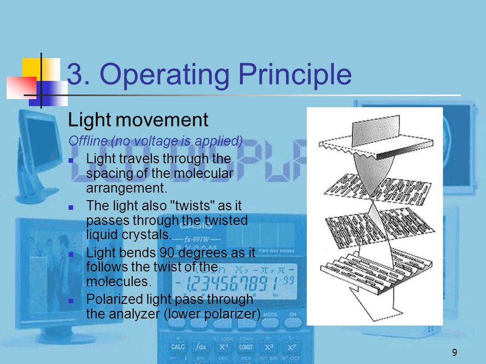 3. Operating Principle Light movement Offline (no voltage is applied)