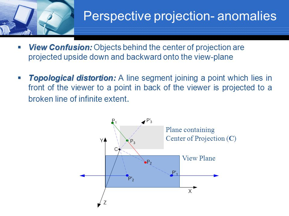 Perspective projection- anomalies
