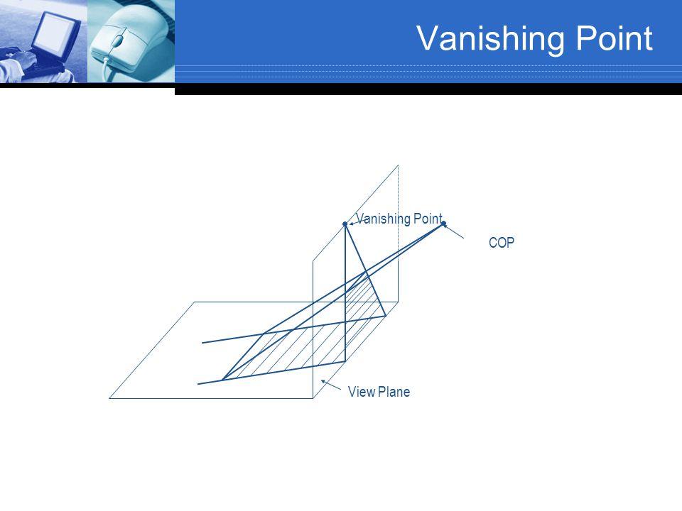 Vanishing Point Vanishing Point COP View Plane