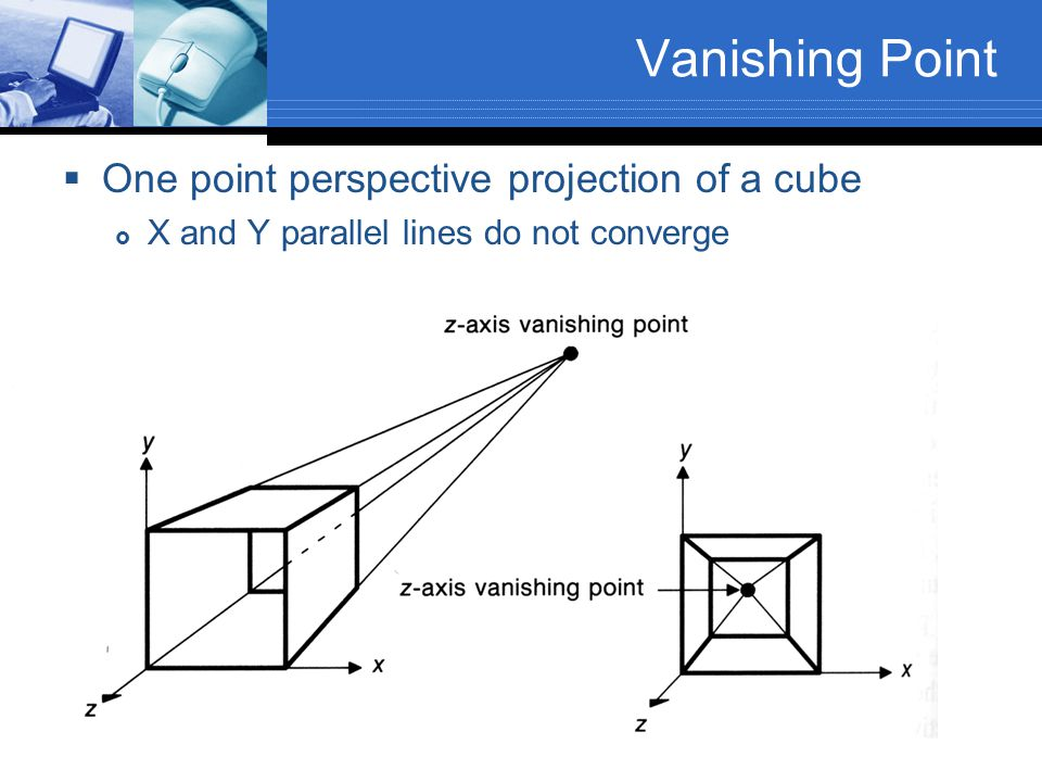 Vanishing Point One point perspective projection of a cube