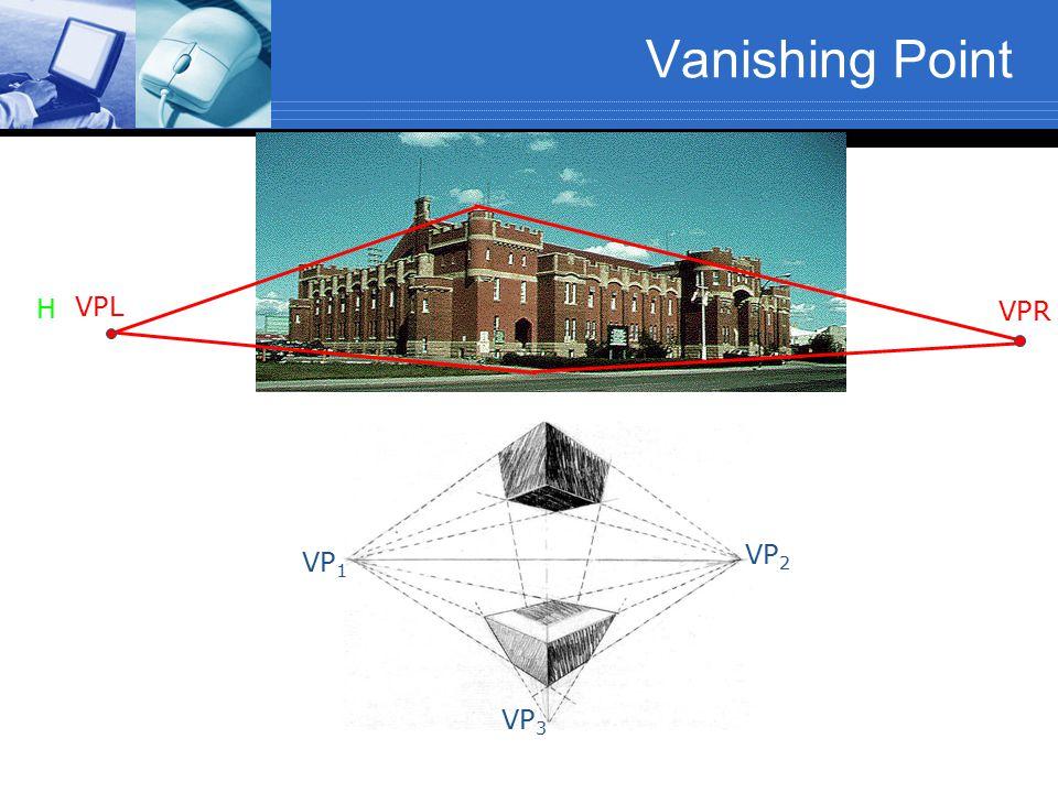 Vanishing Point H VPL VPR VP1 VP2 VP3