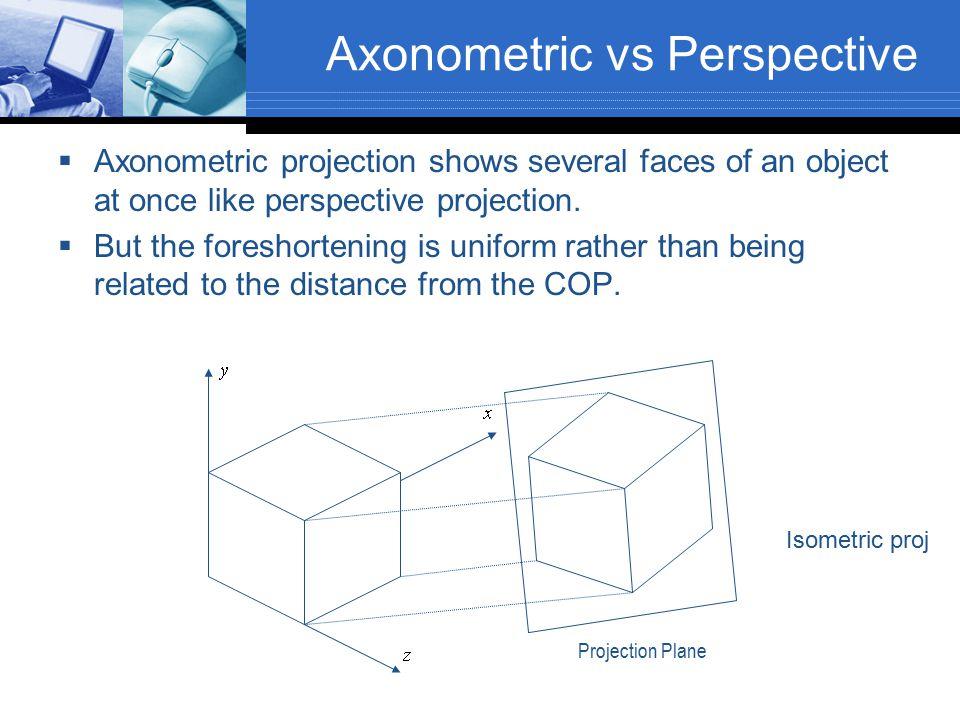 Axonometric vs Perspective