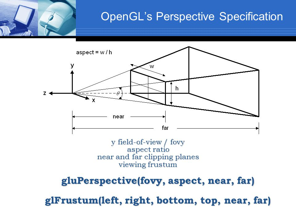 OpenGL's Perspective Specification
