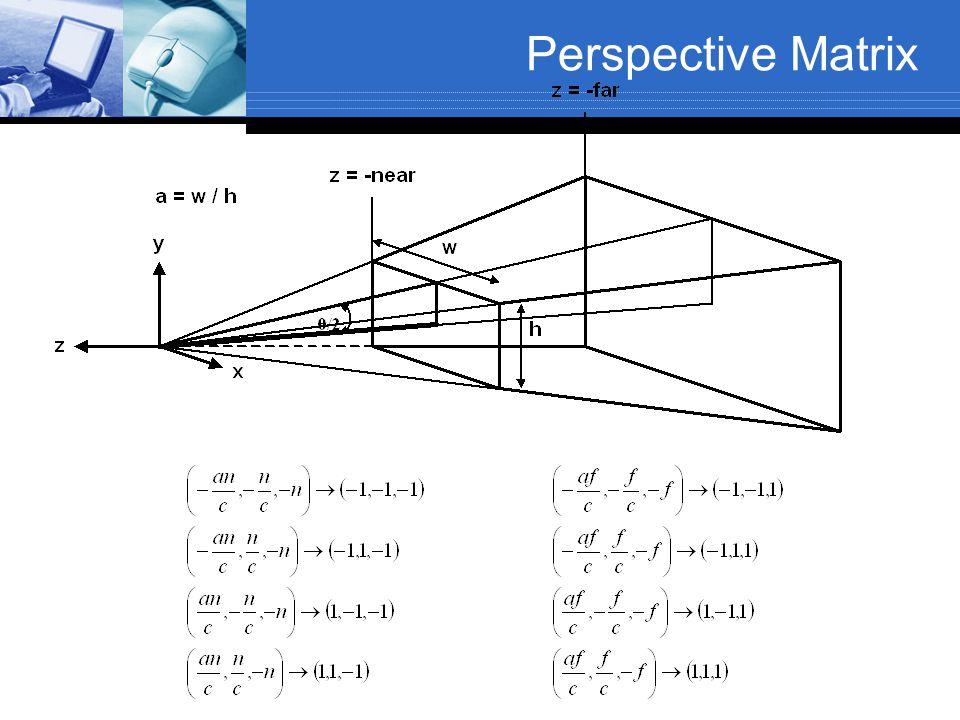 Perspective Matrix