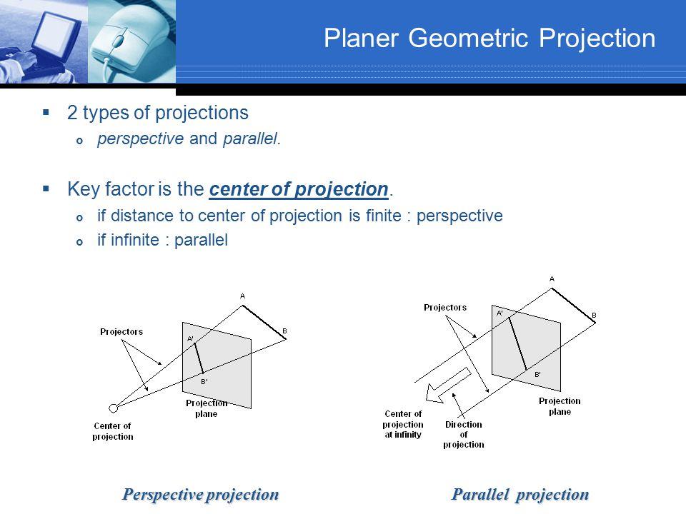 Planer Geometric Projection