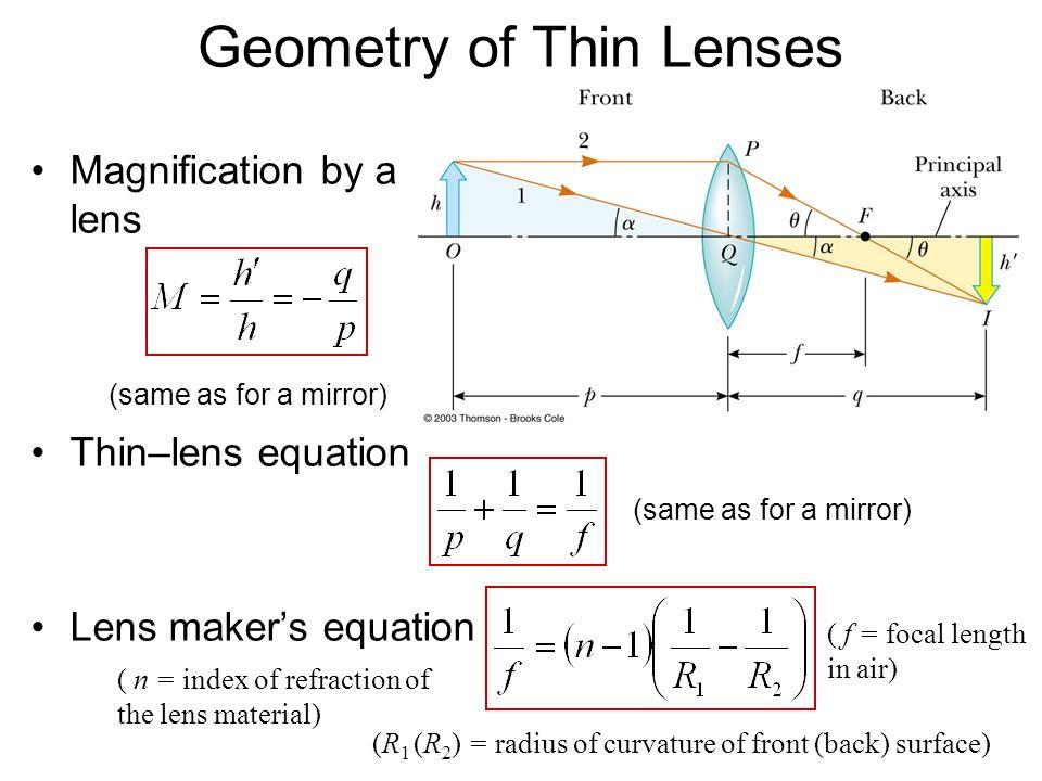 Geometry of Thin Lenses