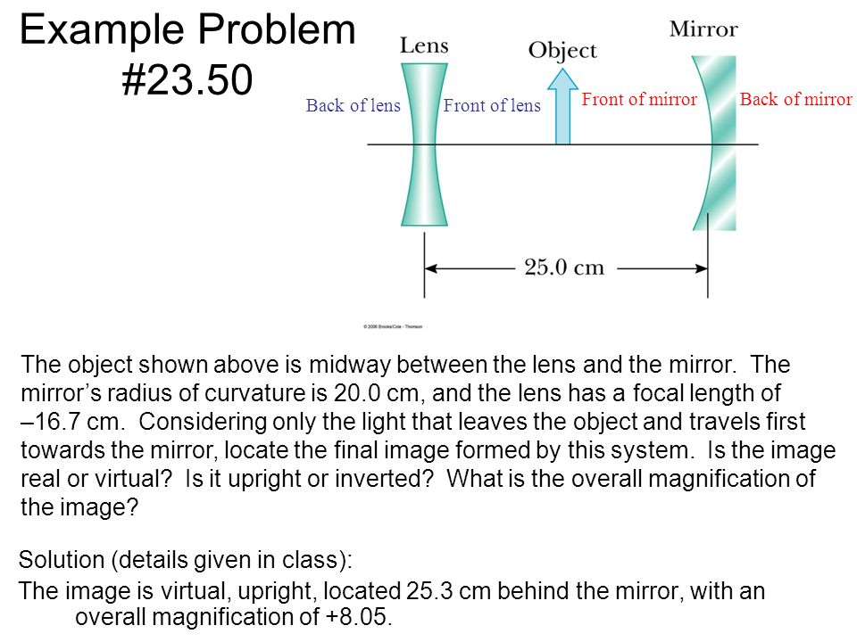 Example Problem #23.50 Front of mirror. Back of mirror. Back of lens. Front of lens.