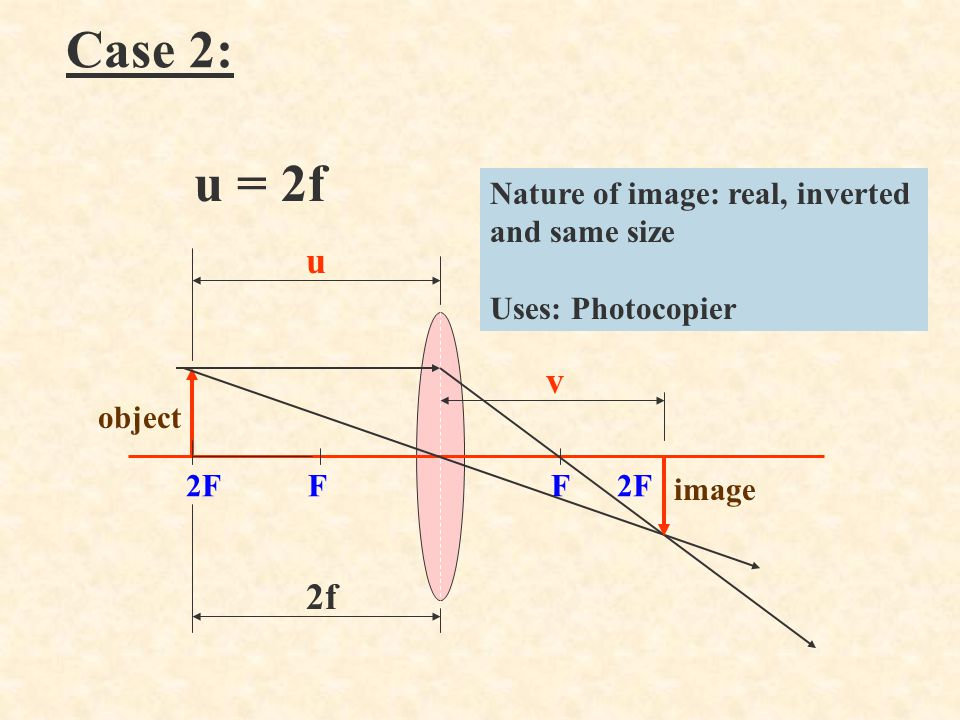 Case 2: u = 2f u v 2f Nature of image: real, inverted and same size