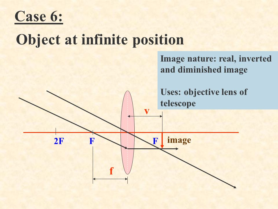 Case 6: Object at infinite position v f