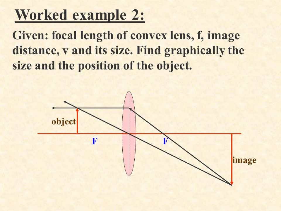 Worked example 2: Given: focal length of convex lens, f, image distance, v and its size. Find graphically the size and the position of the object.
