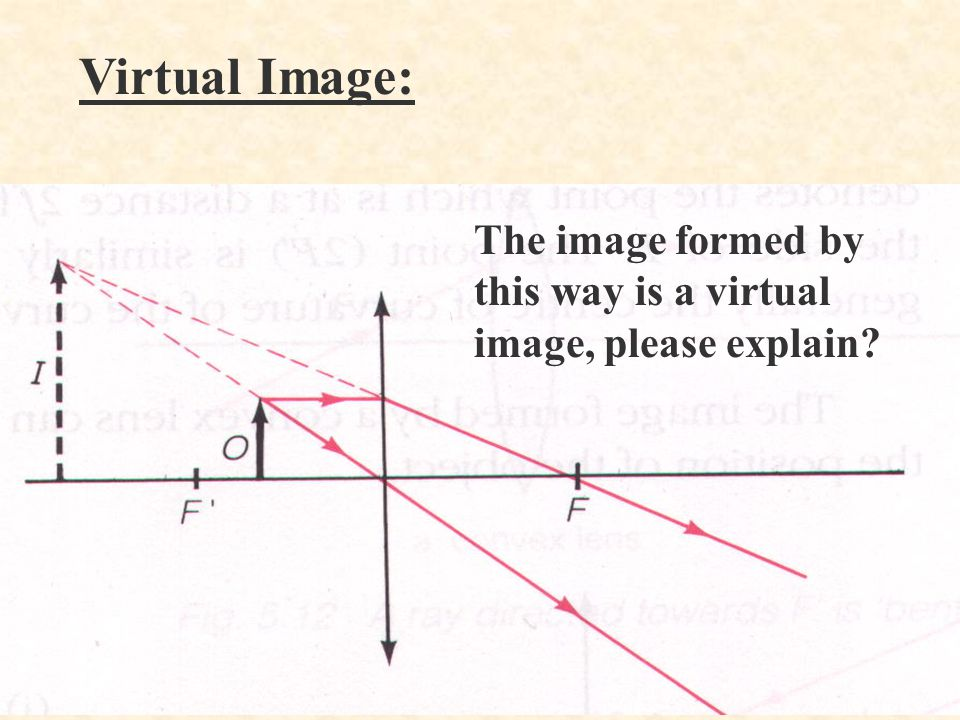 Virtual Image: The image formed by this way is a virtual image, please explain