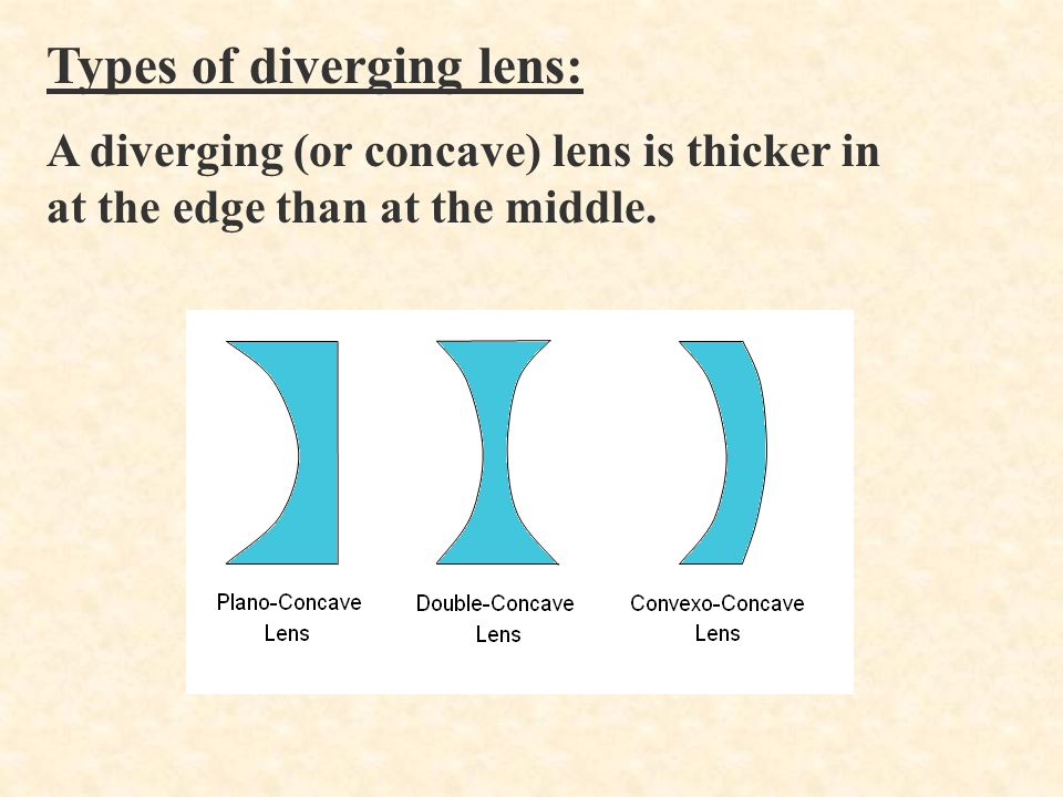 Types of diverging lens: