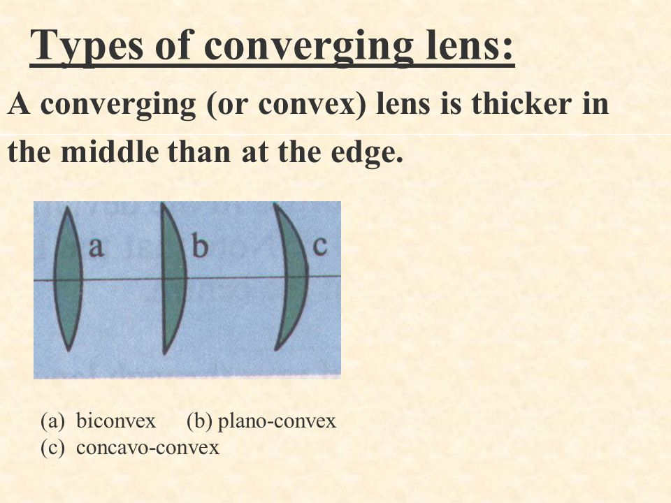 Types of converging lens: