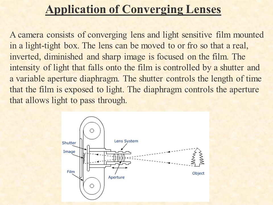 Application of Converging Lenses