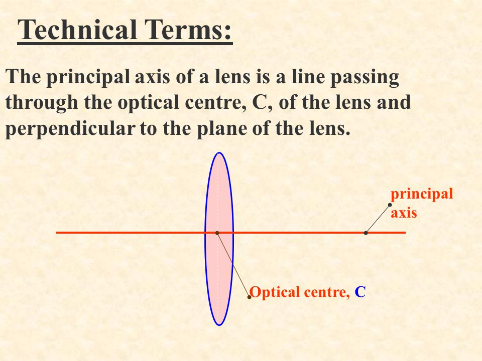 Technical Terms: