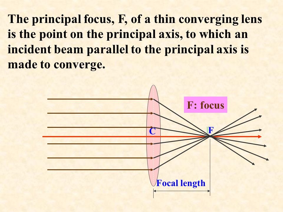 The principal focus, F, of a thin converging lens is the point on the principal axis, to which an incident beam parallel to the principal axis is made to converge.