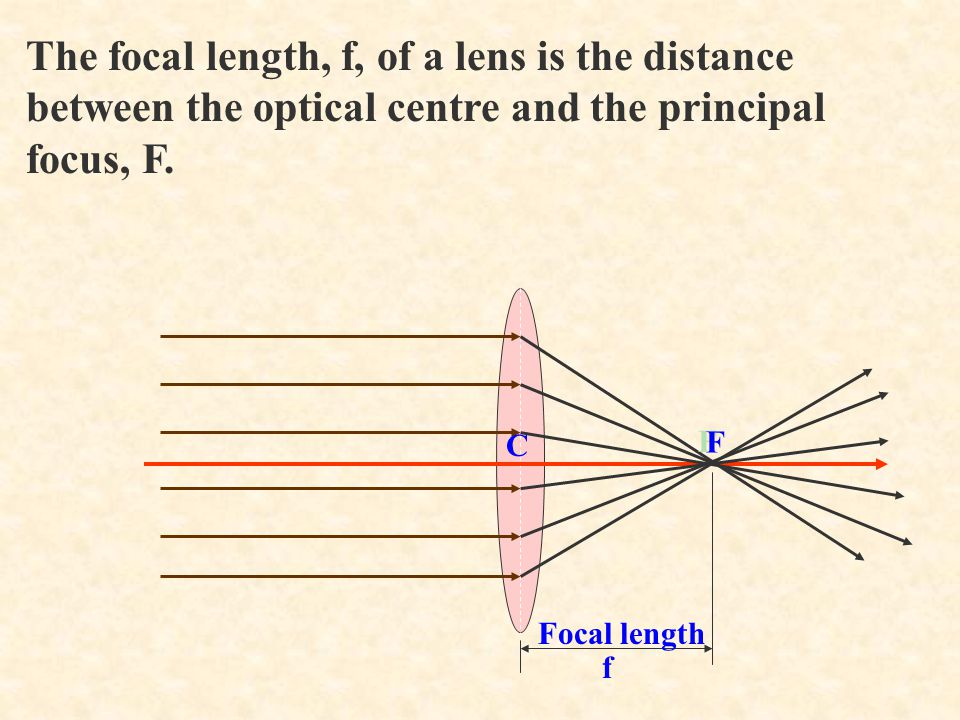 The focal length, f, of a lens is the distance between the optical centre and the principal focus, F.