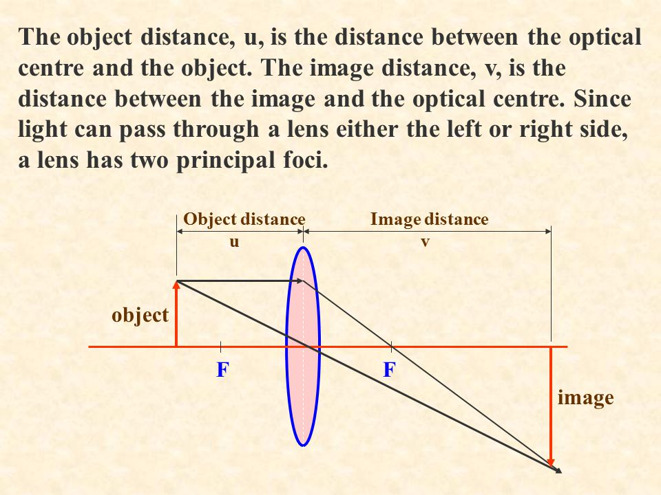 The object distance, u, is the distance between the optical centre and the object. The image distance, v, is the distance between the image and the optical centre. Since light can pass through a lens either the left or right side, a lens has two principal foci.
