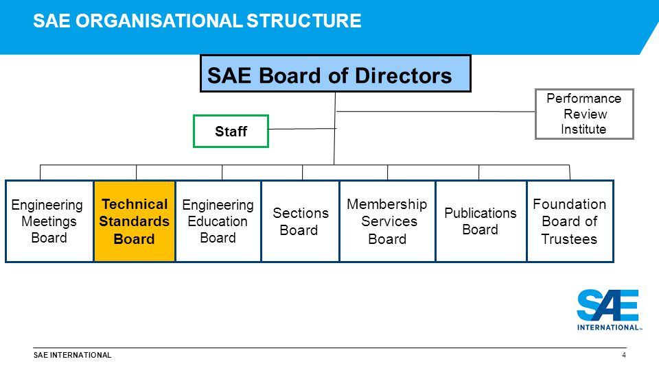 SAE ORGANISATIONAL STRUCTURE