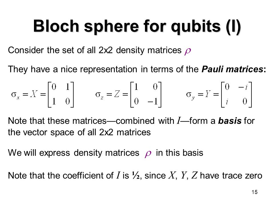 Bloch sphere for qubits (I)