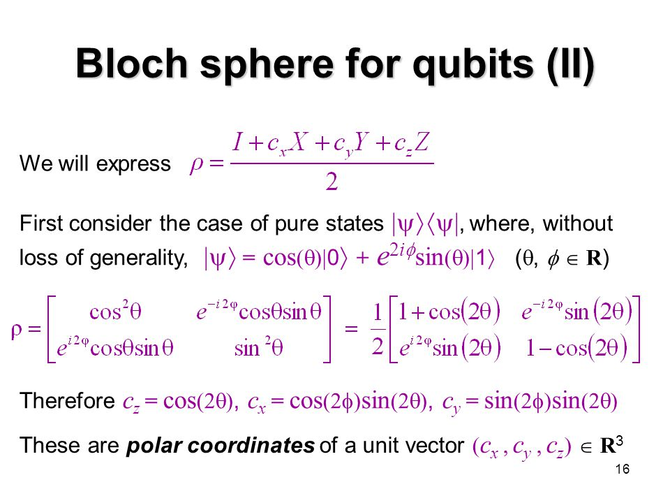 Bloch sphere for qubits (II)