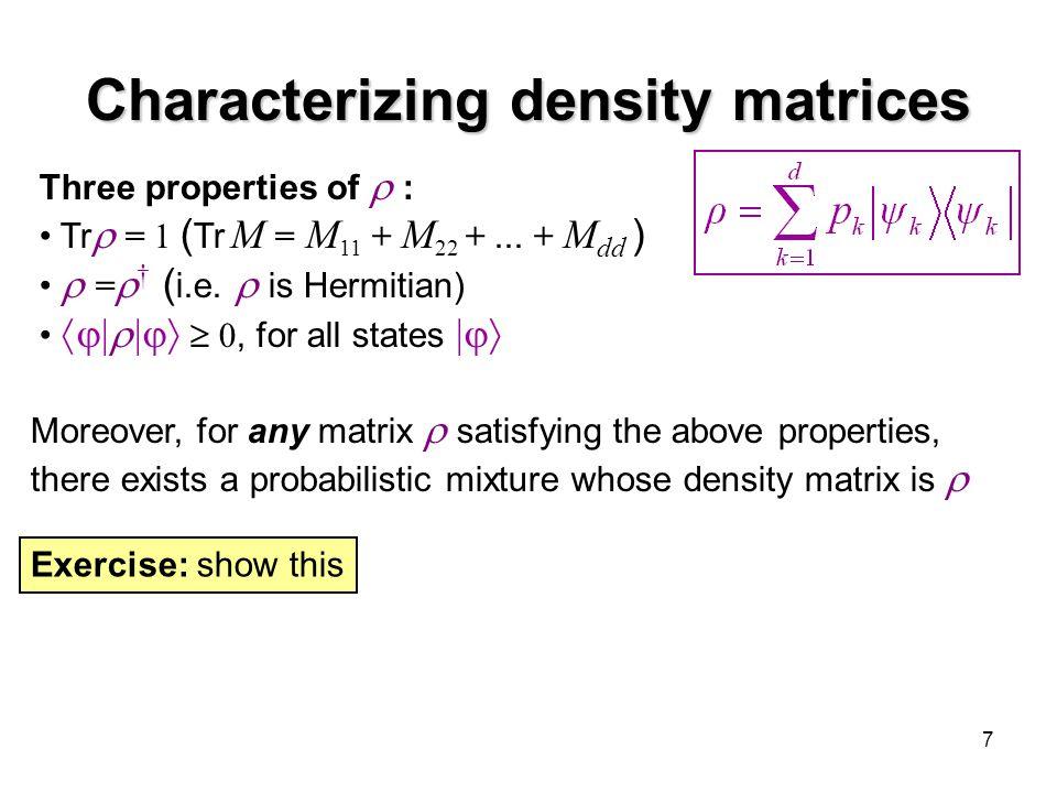 Characterizing density matrices