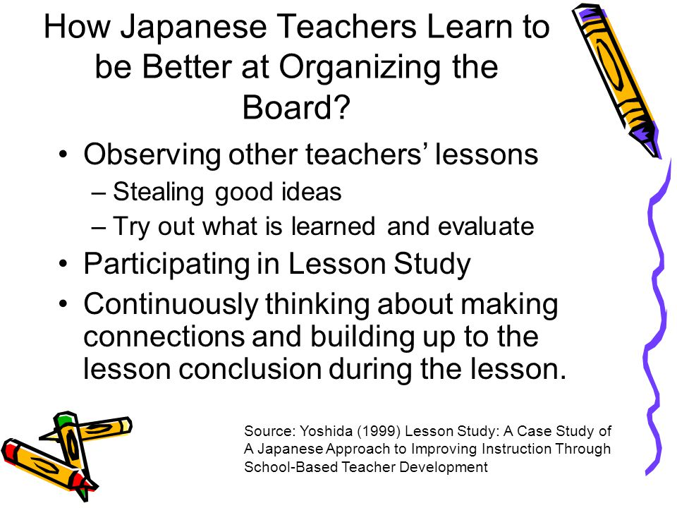 How Japanese Teachers Learn to be Better at Organizing the Board