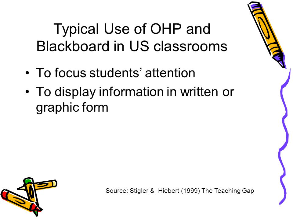 Typical Use of OHP and Blackboard in US classrooms