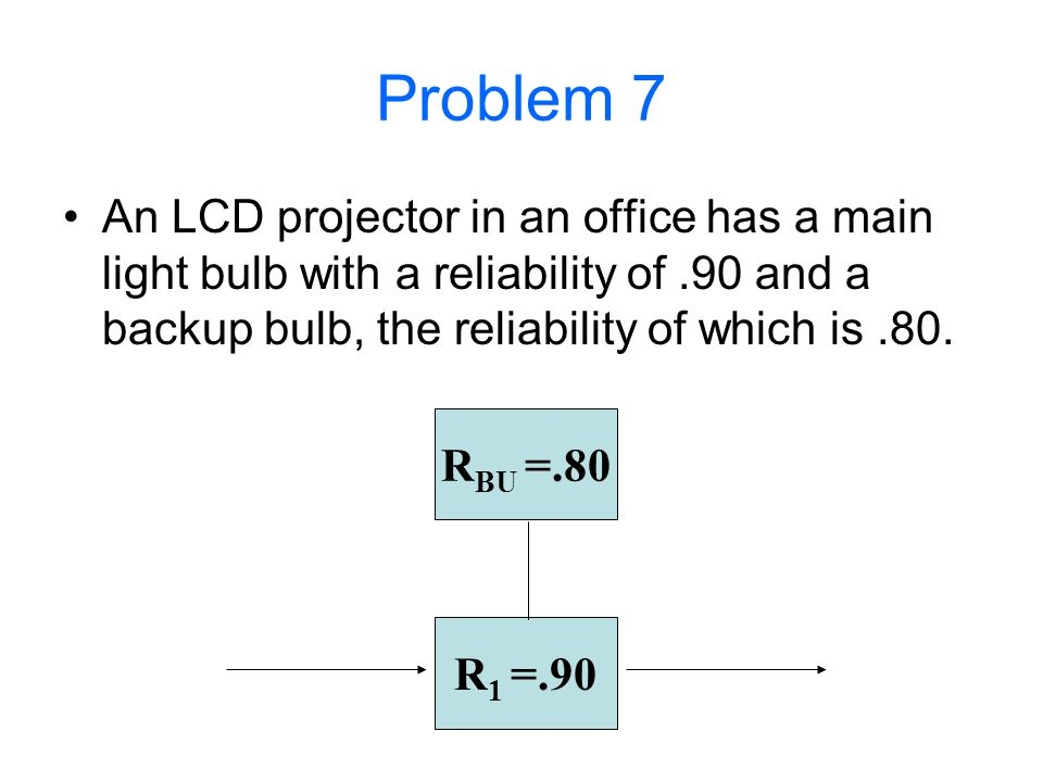 Problem 7 An LCD projector in an office has a main light bulb with a reliability of .90 and a backup bulb, the reliability of which is .80.