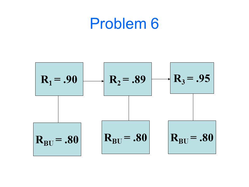 Problem 6 RBU = .80 R1 = .90 R3 = .95 R2 = .89