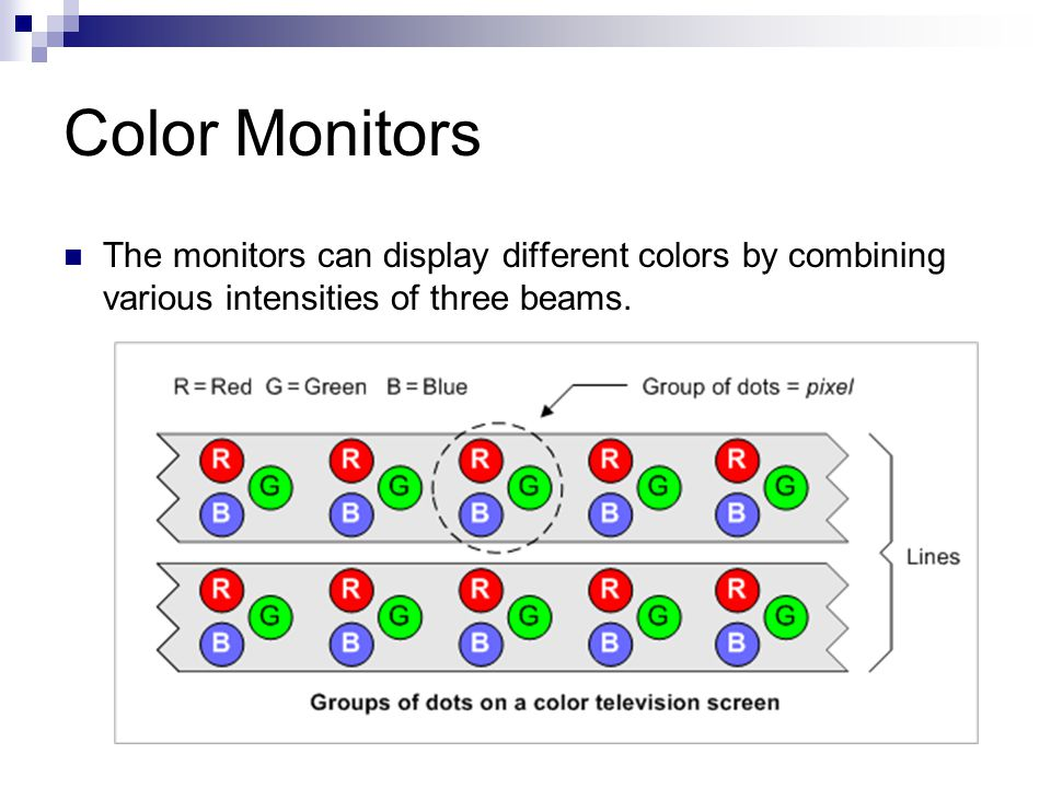 Color Monitors The monitors can display different colors by combining various intensities of three beams.