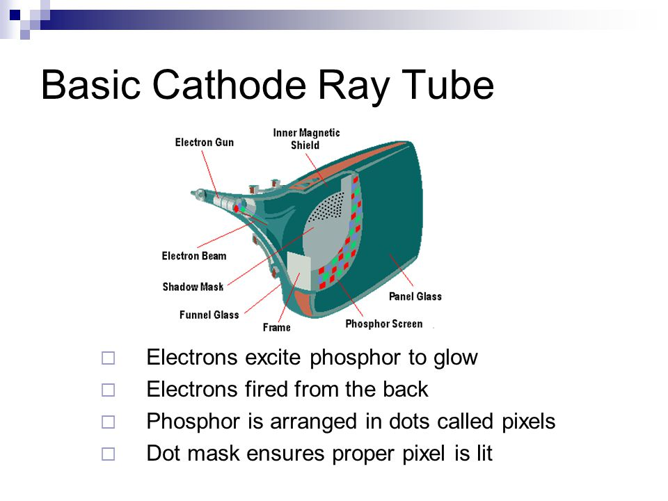 Basic Cathode Ray Tube Electrons excite phosphor to glow