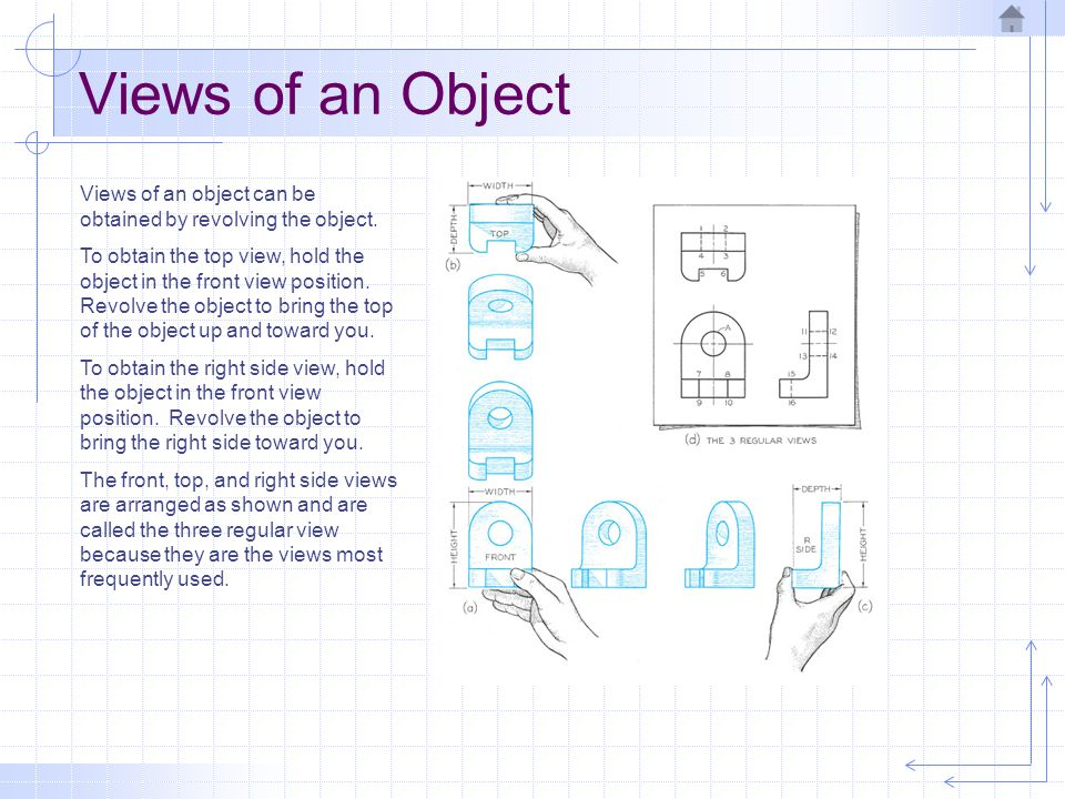 Views of an Object Views of an object can be obtained by revolving the object.