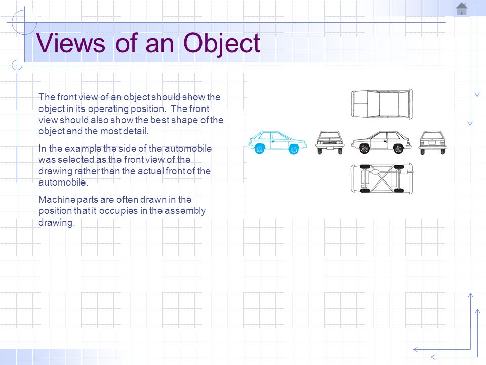 Views of an Object