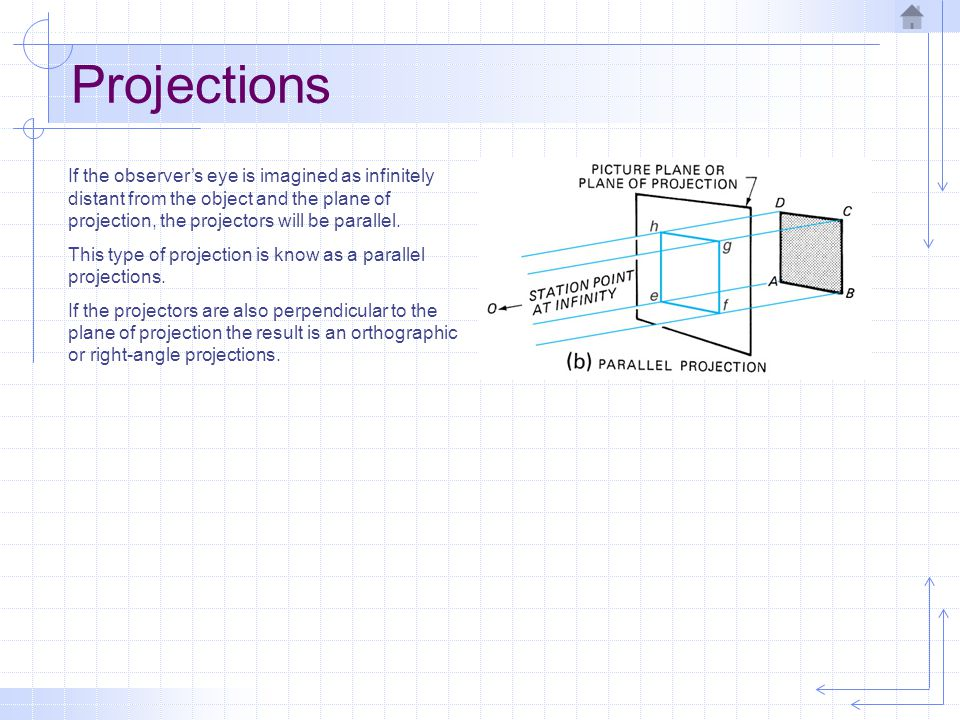 Projections If the observer's eye is imagined as infinitely distant from the object and the plane of projection, the projectors will be parallel.