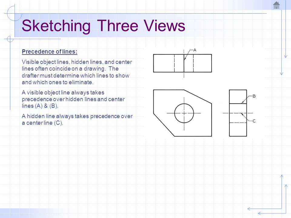 Sketching Three Views Precedence of lines: