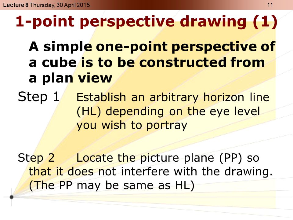 1-point perspective drawing (1)