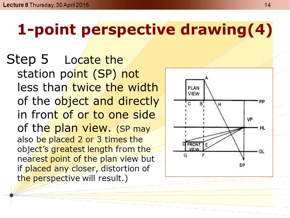 1-point perspective drawing(4)