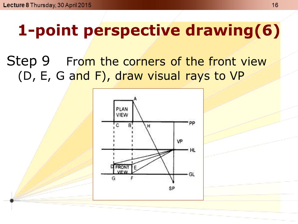 1-point perspective drawing(6)
