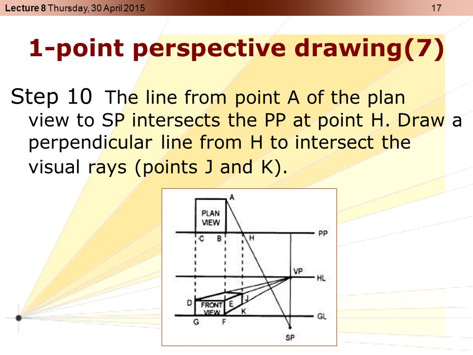 1-point perspective drawing(7)