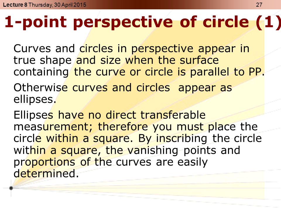 1-point perspective of circle (1)