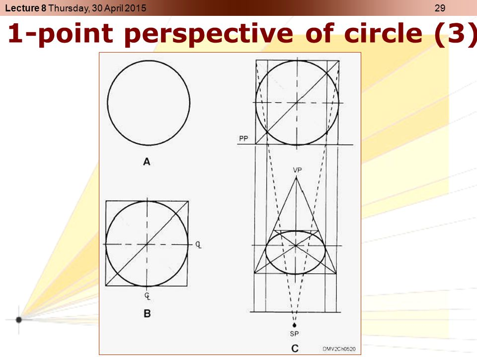 1-point perspective of circle (3)