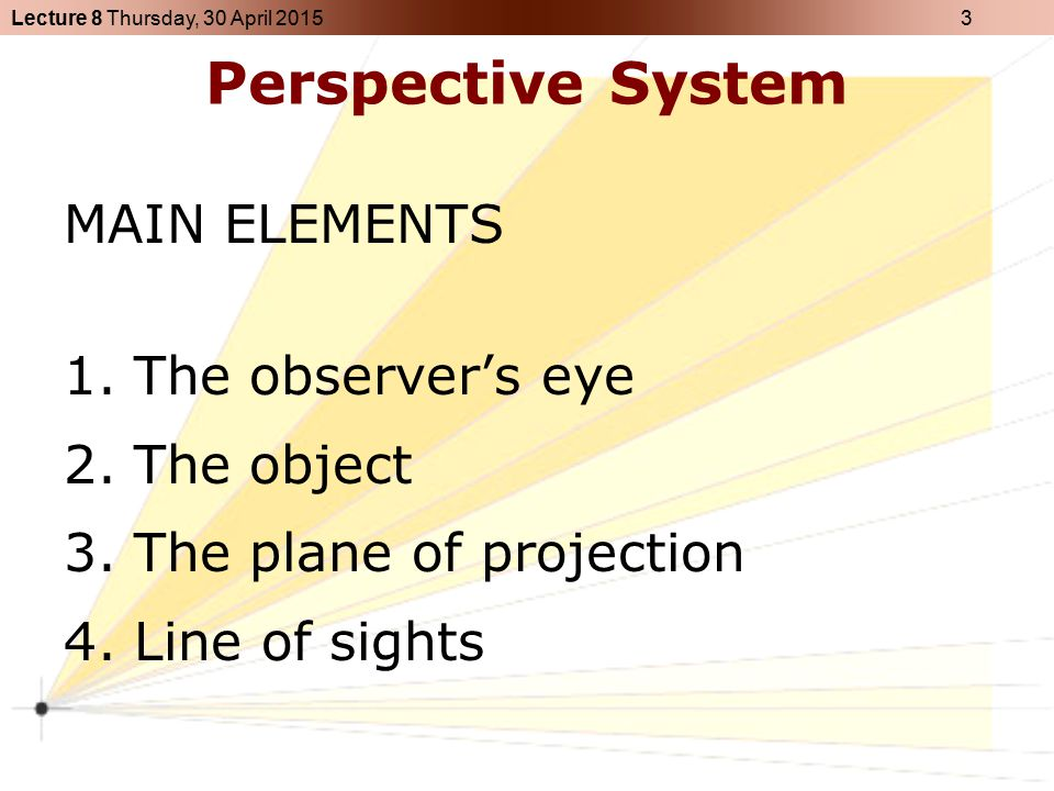 Perspective System MAIN ELEMENTS The observer's eye The object