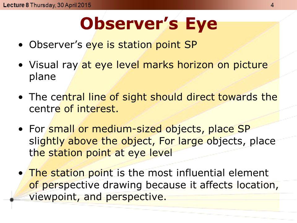 Observer's Eye Observer's eye is station point SP