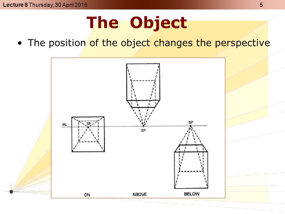 The Object The position of the object changes the perspective