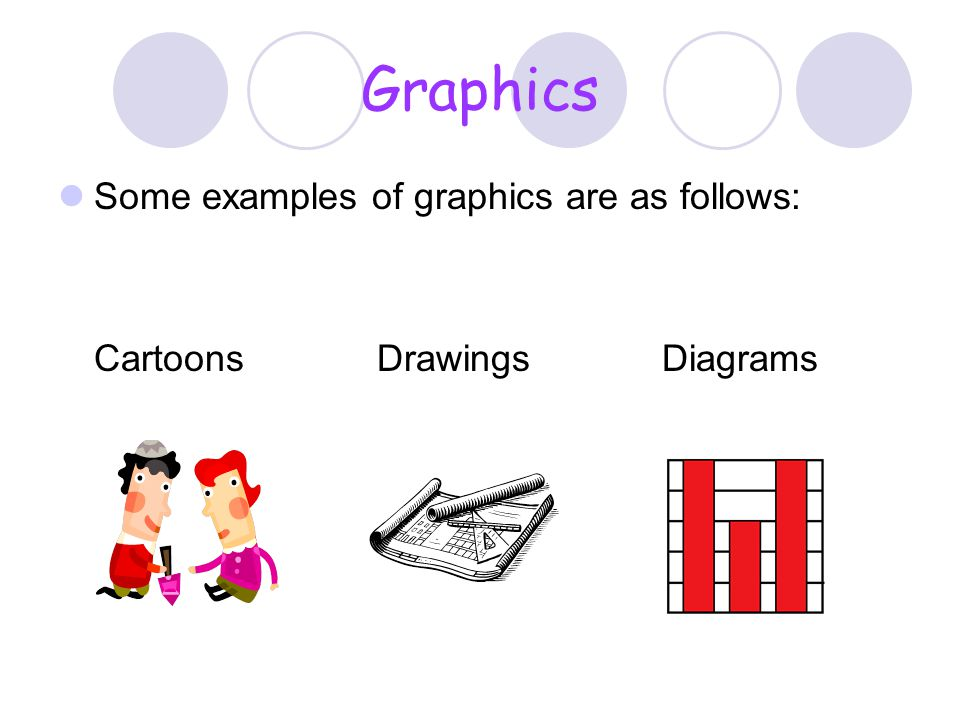 Graphics Some examples of graphics are as follows: