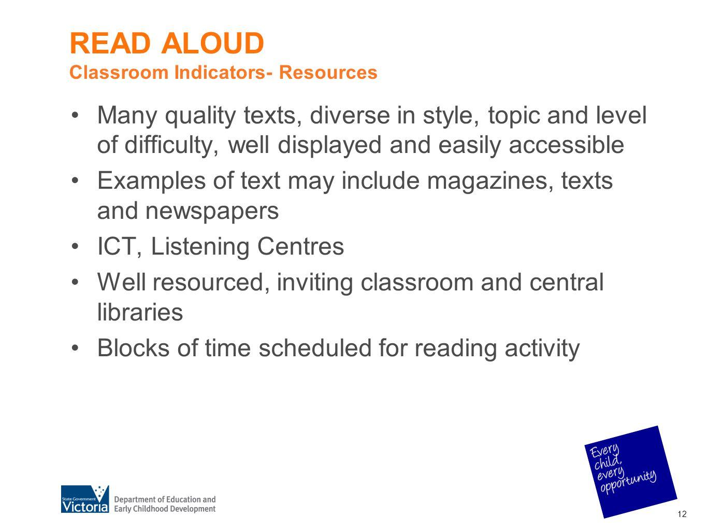 READ ALOUD Classroom Indicators- Resources