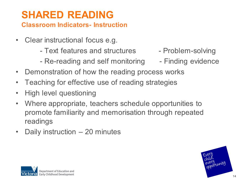 SHARED READING Classroom Indicators- Instruction