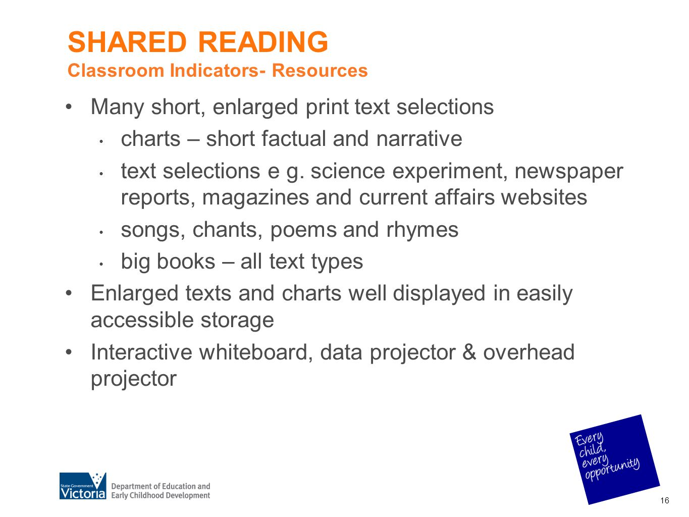SHARED READING Classroom Indicators- Resources