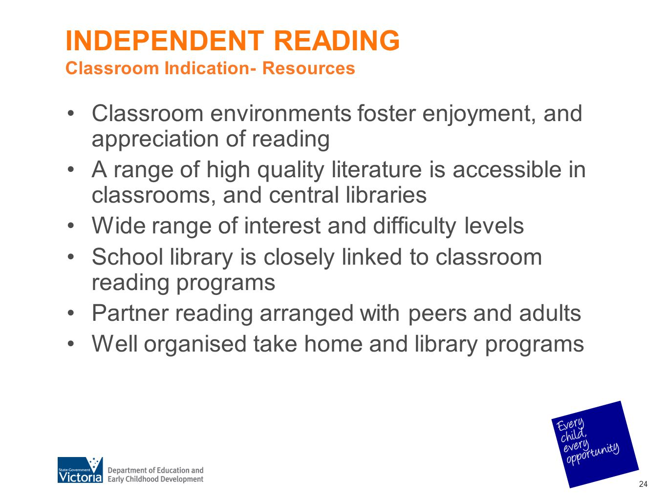 INDEPENDENT READING Classroom Indication- Resources